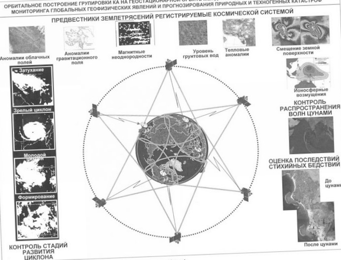 analiticheskij-obzor-kosmicheskih-programm-dzz_14.jpg