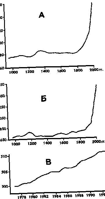 antropogennye-postuplenija-v-atmosferu-i-ih-rol-v_2.jpg