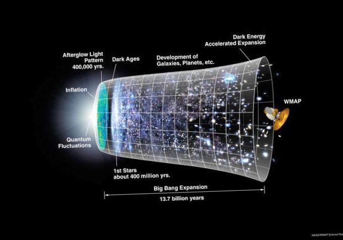 Большая охота зареликтовыми нейтрино: нейтрино