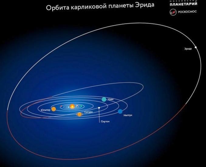 Братья меньшие планет: астероиды