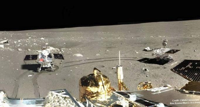 Частный космос: возможности и перспективы