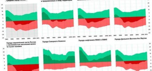 evropa-vymiraet-novye-demograficheskie_1.jpg