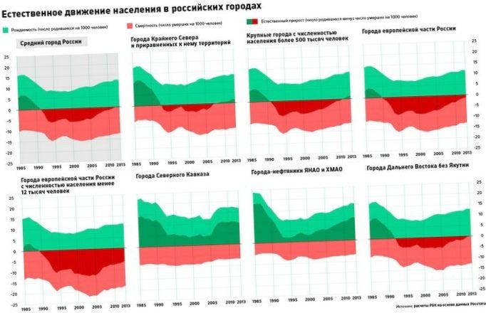 Европа вымирает? новые демографические исследования