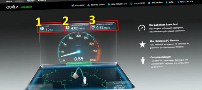 Факторы, влияющие на скорость доступа в интернет