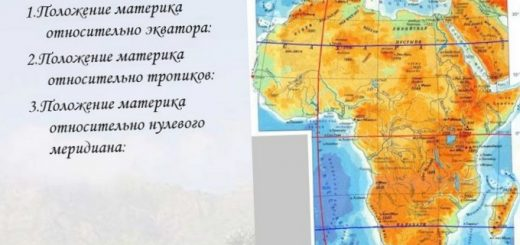 fiziko-geograficheskoe-polozhenie_2.jpg
