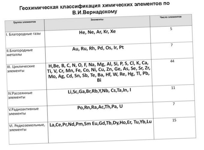 formy-migracii-himicheskih-jelementov-v-vode_1.jpg