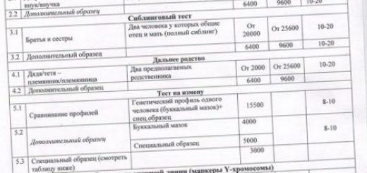 geneticheskoe-testirovanie-chto-nado-znat-o-dnk_1.jpg