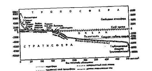 geograficheskaja-obolochka-i-landshaftnaja-sreda_2.jpg