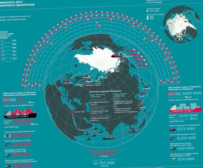 Год арктики в россии — дань времени или осознанная необходимость?