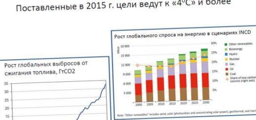 gorkov-10-globalnyh-vyzovov-budushhej-jekonomiki_1.jpg