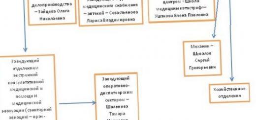 informacija-dlja-specialistov-v-oblasti_1.jpg