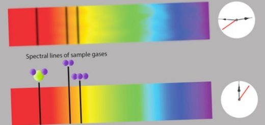 innovacija-v-spektroskopii-uluchshit-obnaruzhenie_1.jpg