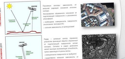 ispolzovanie-materialov-dzz-pri-provedenii_4.jpg