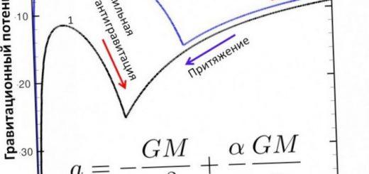 jejnshtejn-byl-neprav-fiziki-oprovergli-teoriju_1.jpg