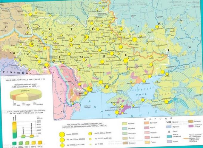 Экономическое и социальное развитие венгрии