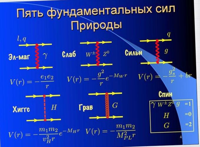 К вопросу о симметрии материи и антиматерии. окончание
