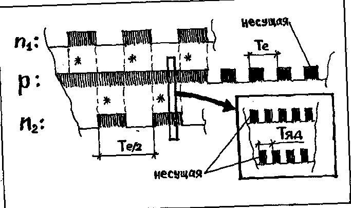 К загадке радиуса протона добавили дейтрон