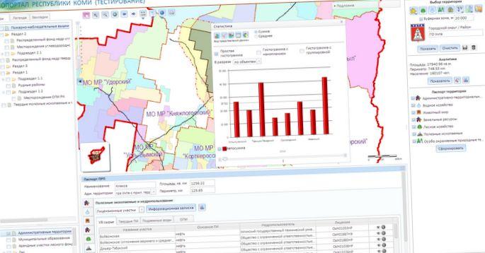 Картографическое обеспечение региональных информационно-аналитических систем