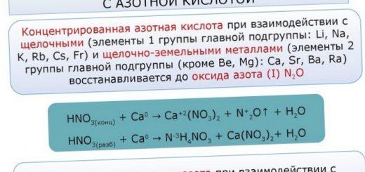 klarki-himicheskih-jelementov_2.jpg