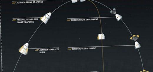 kompanija-spacex-provela-ispytanija-korablja_1.jpg
