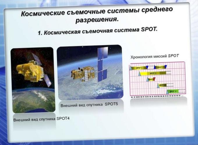 Космические съемочные системы сверхвысокого разрешения