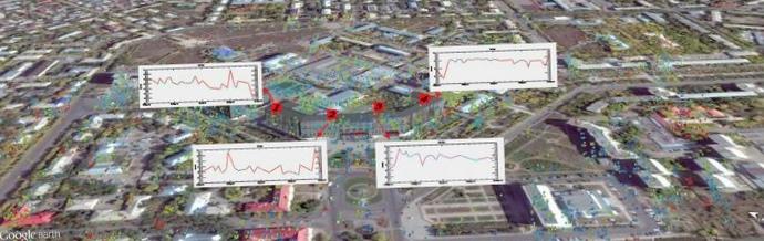 Космический радарный мониторинг смещений земной поверхности на территории города караганды