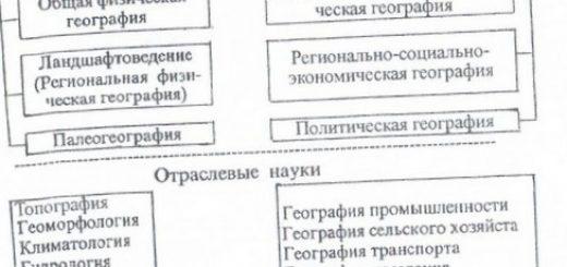 kratkaja-istorija-stanovlenija-geograficheskoj_2.jpg