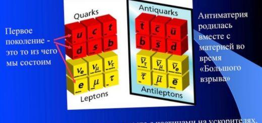 krivoe-zerkalo-mira-antimaterija_1.jpg