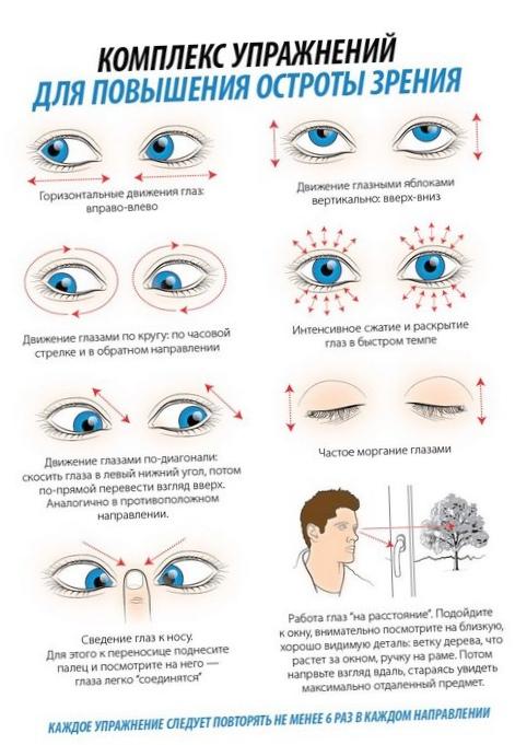Лечебная гимнастика и упражнения для глаз
