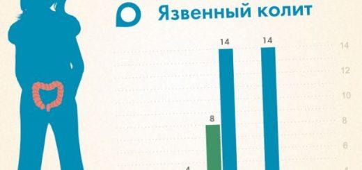 lechenie-bolezni-krona-stvolovymi-kletkami_1.jpg