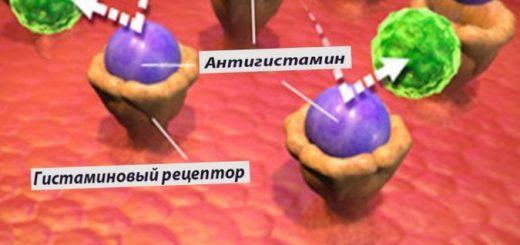 lozhnaja-allergija-ili-reakcija-na-pereohlazhdenie_1.jpg