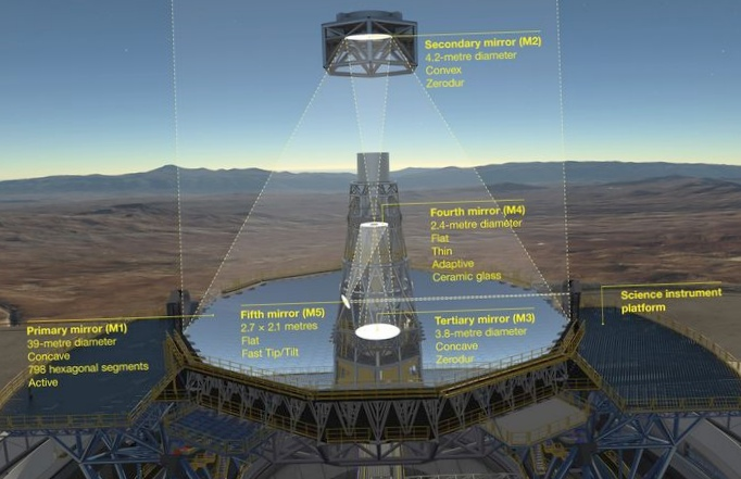 Лунная обсерватория: гигантский телескоп