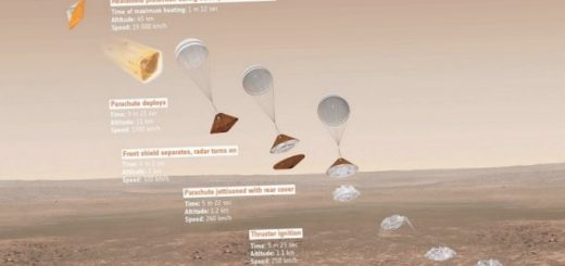 na-orbitah-marsa-i-venery-teper-uspeshno-rabotajut_1.jpg