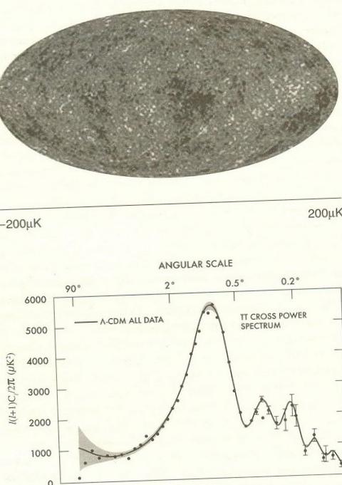 Найдено логичное решение проблемы совпадения в космологии