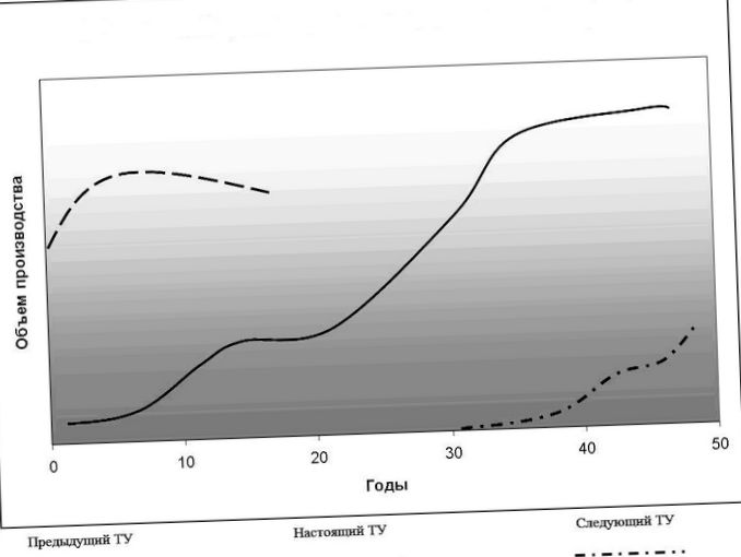 Нанолазеры с рекордно широким диапазоном перестройки