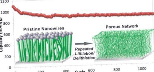nanoprovodniki-uvelichat-jomkost-i-prodljat-zhizn_1.jpg
