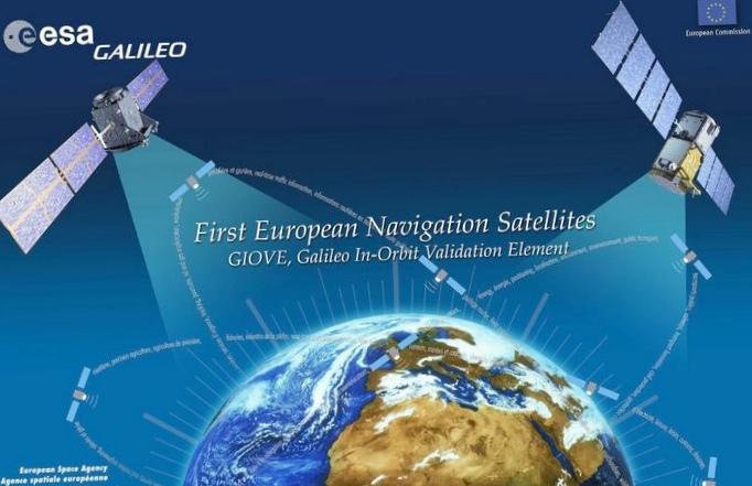 Навигационная система galileo начнет свою работу 15 декабря