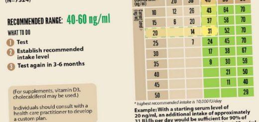 nehvatka-vitamina-d-privodit-k-osteoporozu_1.jpg