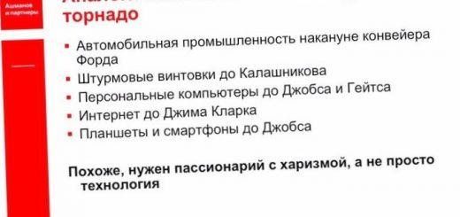 nt-mdt-kachestvennyj-proryv-na-amerikanskom-rynke_1.jpg