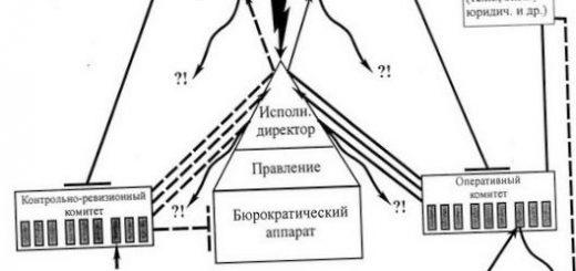 obrazcy-parazitizma-nauchnoj-bjurokratii_1.jpg