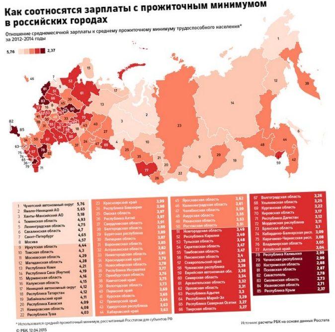 Опорный эколого-экономический каркас территории в развитии крыма на 2020-2030 годы