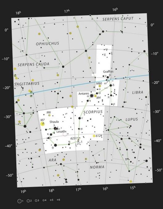 Орбитальный телескоп наса wise устанавливает, что таинственные небесные тела «кентавры», возможно, я