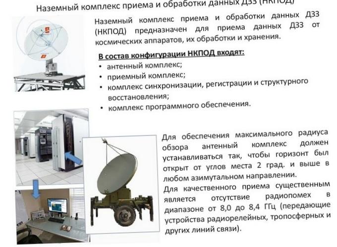 Организация наземного комплекса приема и обработки данных дистанционного зондирования земли