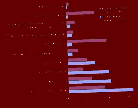 otraslevaja-struktura-promyshlennosti_1.jpg