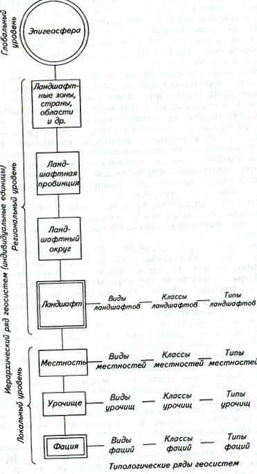 perenos-vlagi-v-podzemnoj-chasti-geosistemy_1.jpg