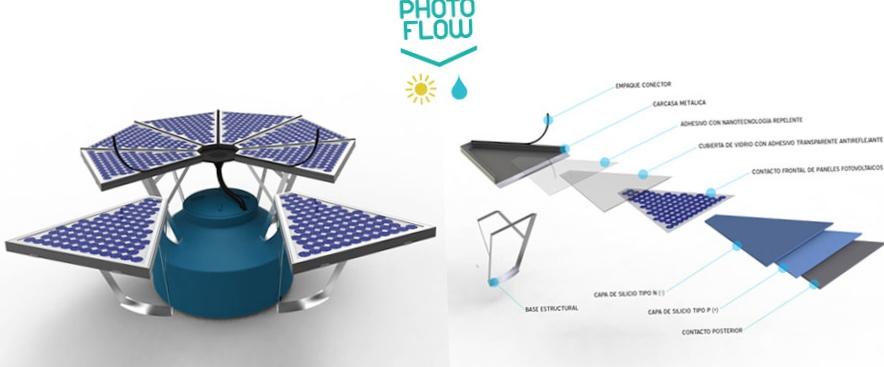 Photoflow соберет дождевую воду и солнечную энергию