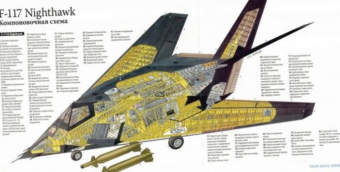 Пилоты нового самолета пятого поколения будут видеть объекты, удаленные на расстояние 1200 км