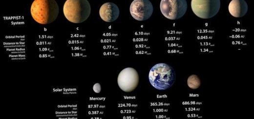 planetnaja-sistema-kotoroj-ne-bylo-rasskazala-o_1.jpg