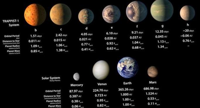 Планетная система, которой не было, рассказала о тех, которые могут быть