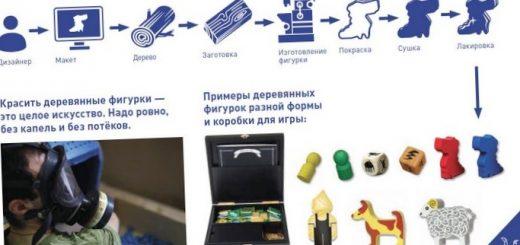 plastikovaja-istorija-otrascveta-dozakata-polimery_1.jpg